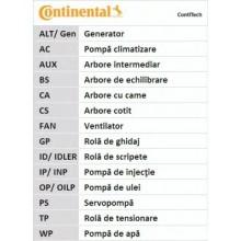 CUREA DISTRIBUTIE MATIZ/TICO 0.8-CT910